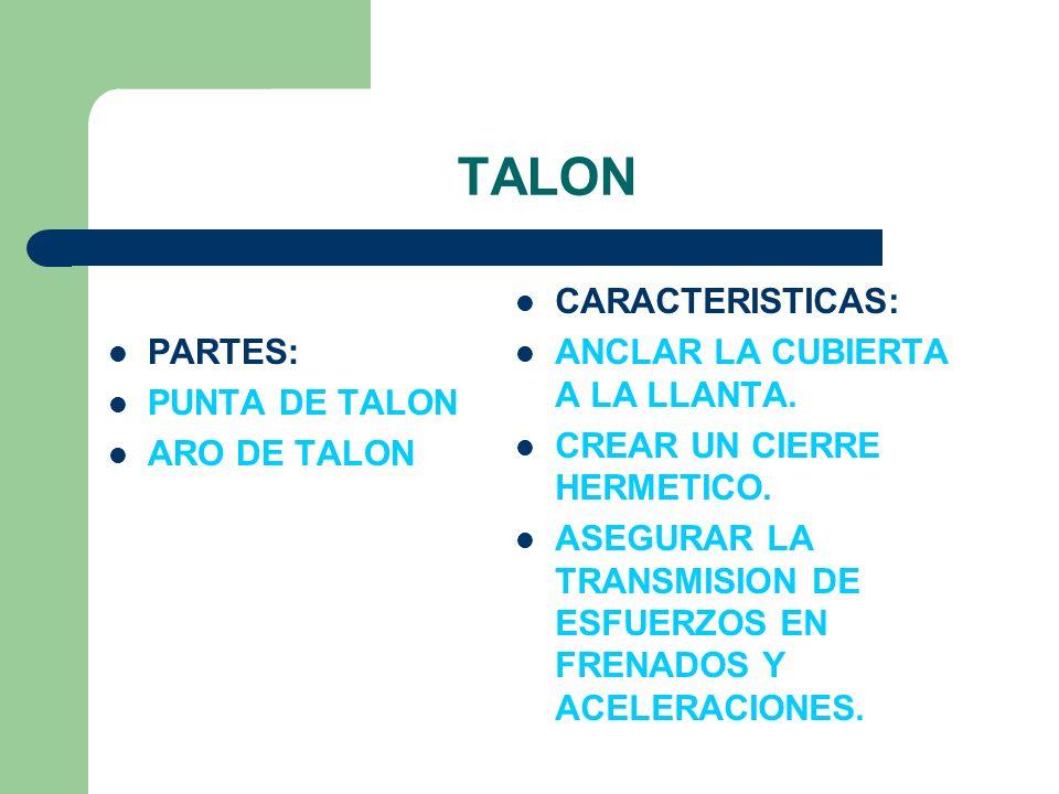 TALON PARTES: PUNTA DE TALON ARO DE TALON CARACTERISTICAS: