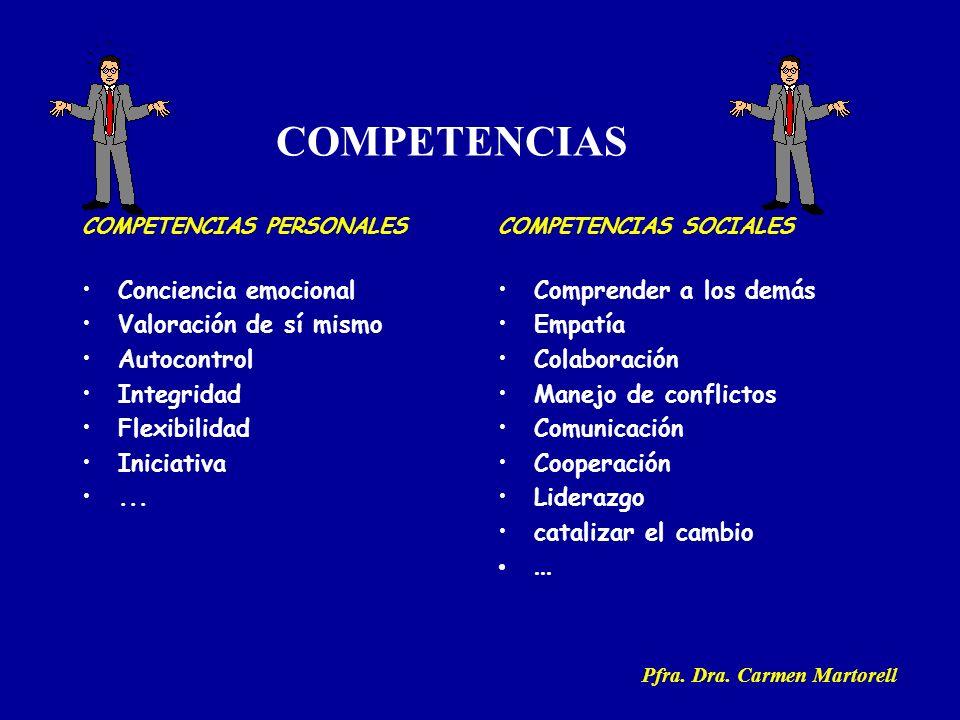 COMPETENCIAS Conciencia emocional Valoración de sí mismo Autocontrol