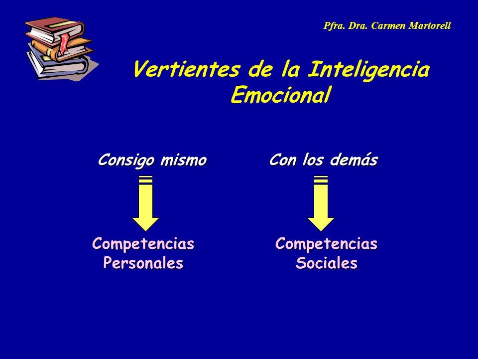 Vertientes de la Inteligencia Emocional