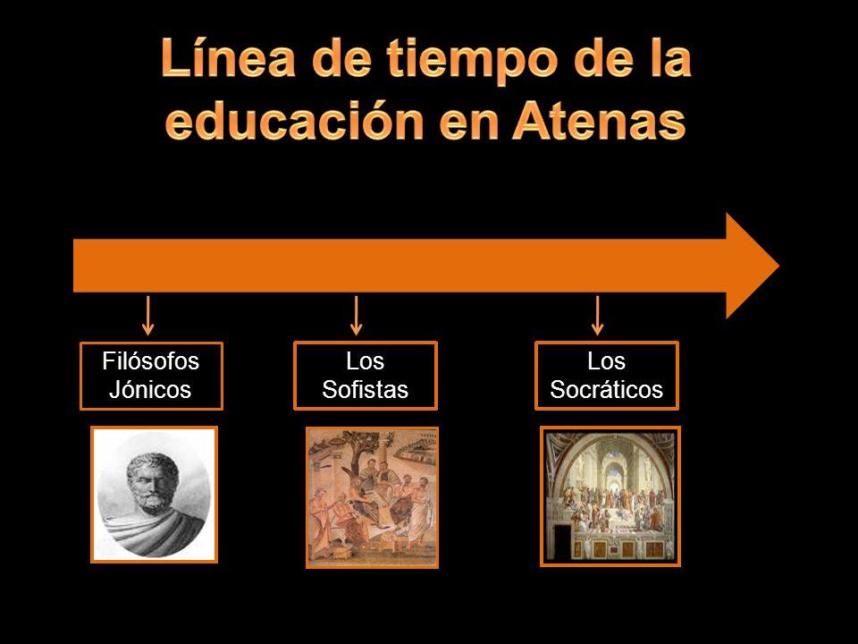 Línea de tiempo de la educación en Atenas