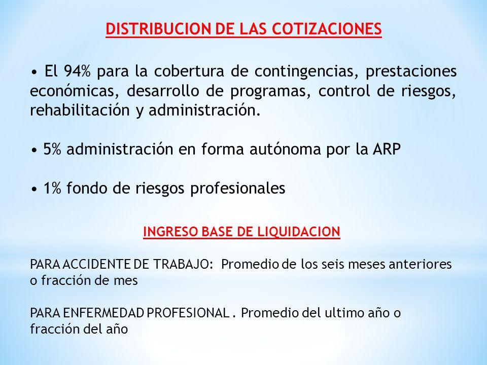 DISTRIBUCION DE LAS COTIZACIONES INGRESO BASE DE LIQUIDACION