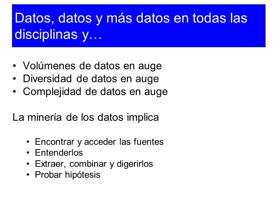 Datos, datos y más datos en todas las disciplinas y…