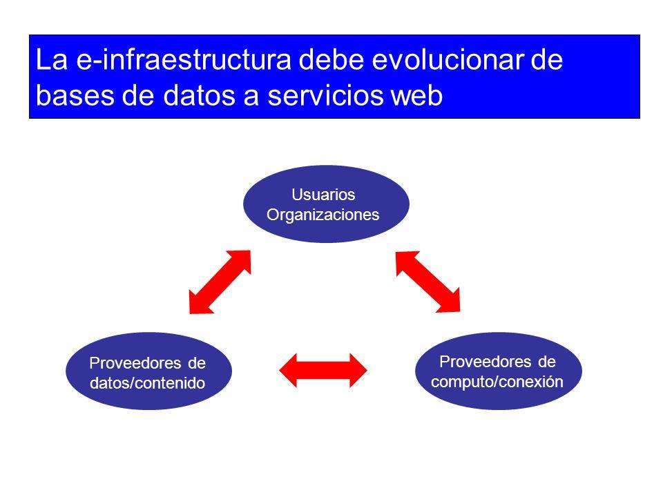 La e-infraestructura debe evolucionar de bases de datos a servicios web