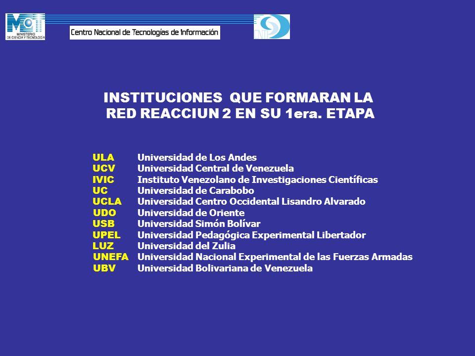 INSTITUCIONES QUE FORMARAN LA RED REACCIUN 2 EN SU 1era. ETAPA
