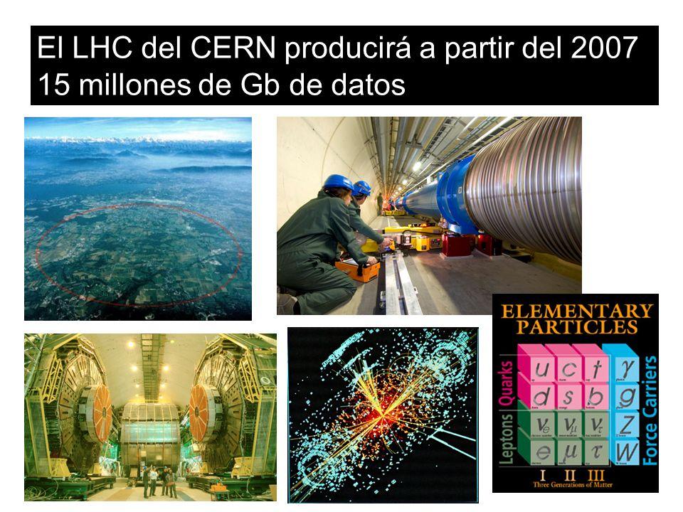 El LHC del CERN producirá a partir del 2007 15 millones de Gb de datos