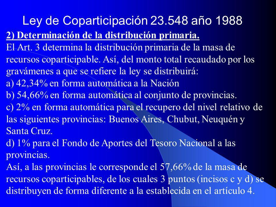 Ley de Coparticipación 23.548 año 1988