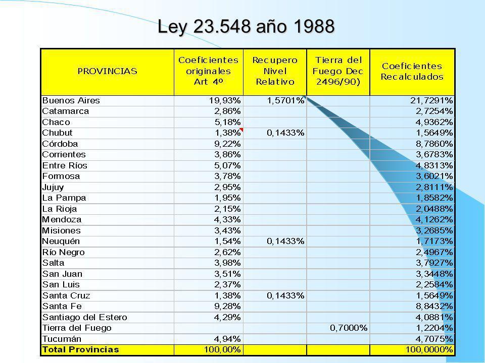 Ley 23.548 año 1988