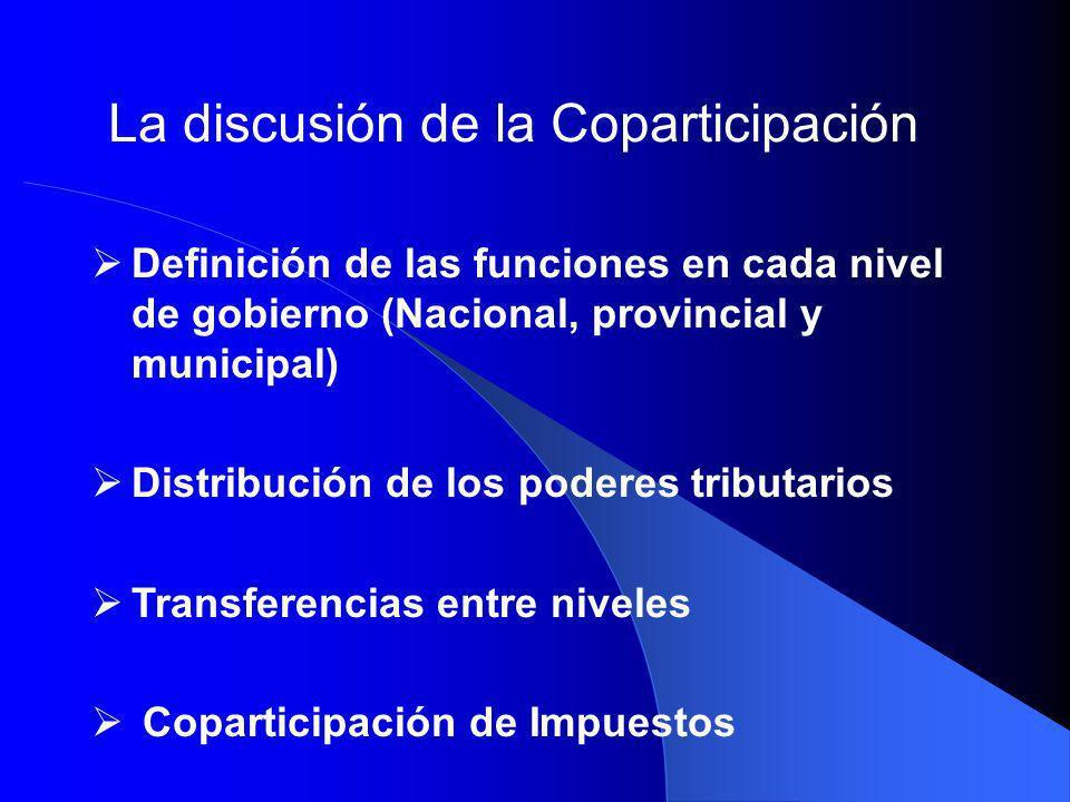 La discusión de la Coparticipación