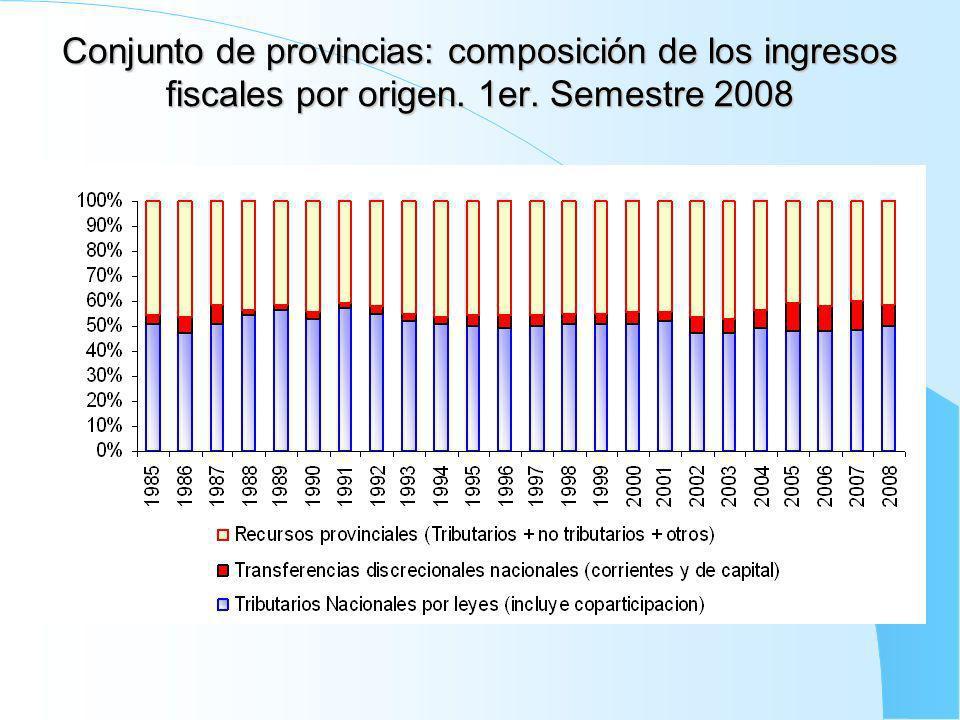 Conjunto de provincias: composición de los ingresos fiscales por origen. 1er. Semestre 2008