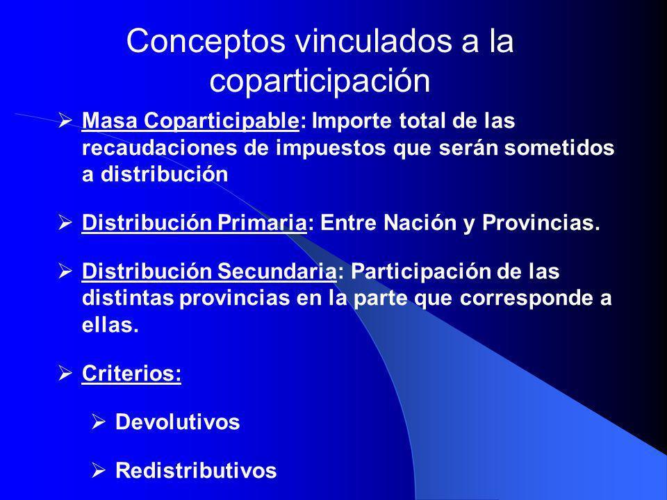 Conceptos vinculados a la coparticipación