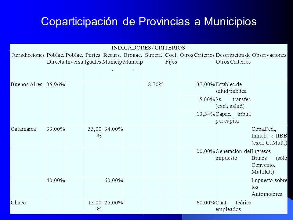 Coparticipación de Provincias a Municipios