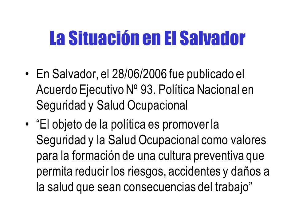 La Situación en El Salvador