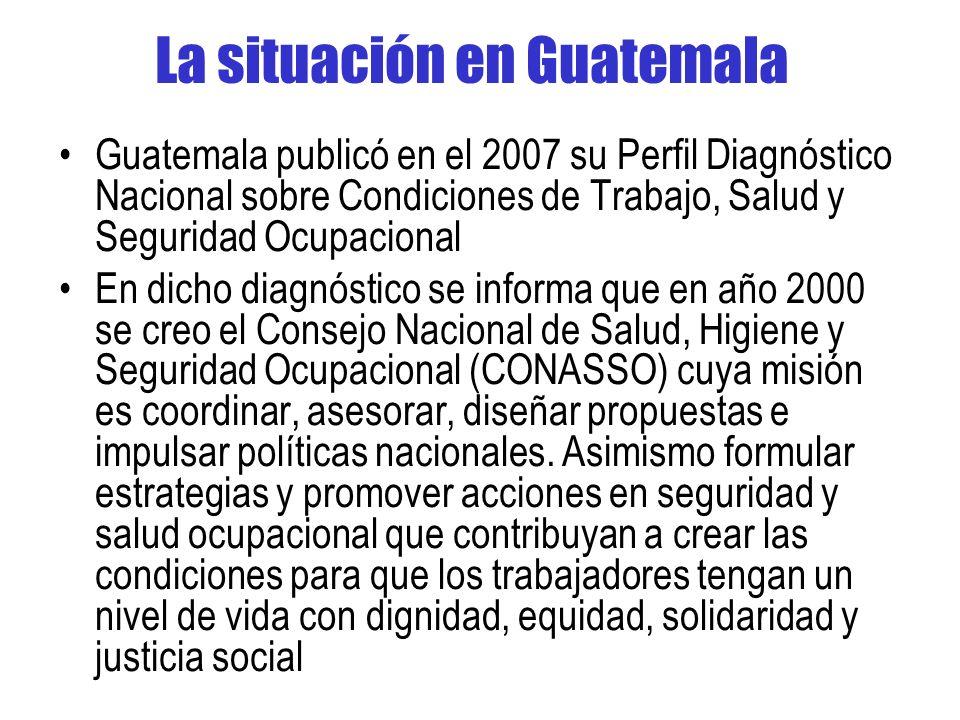 La situación en Guatemala