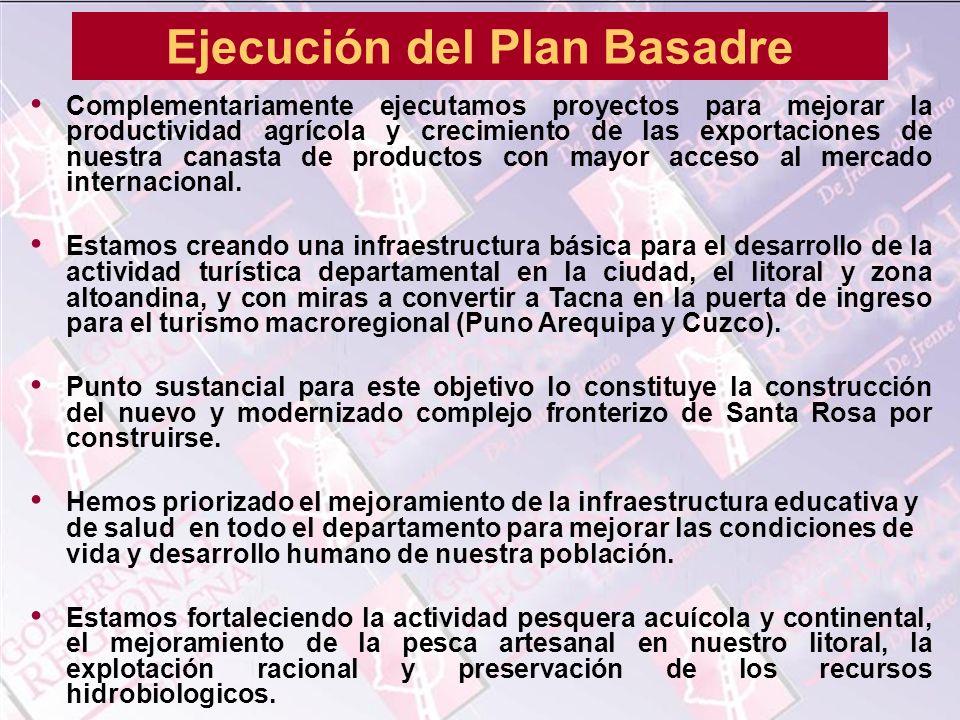 Ejecución del Plan Basadre
