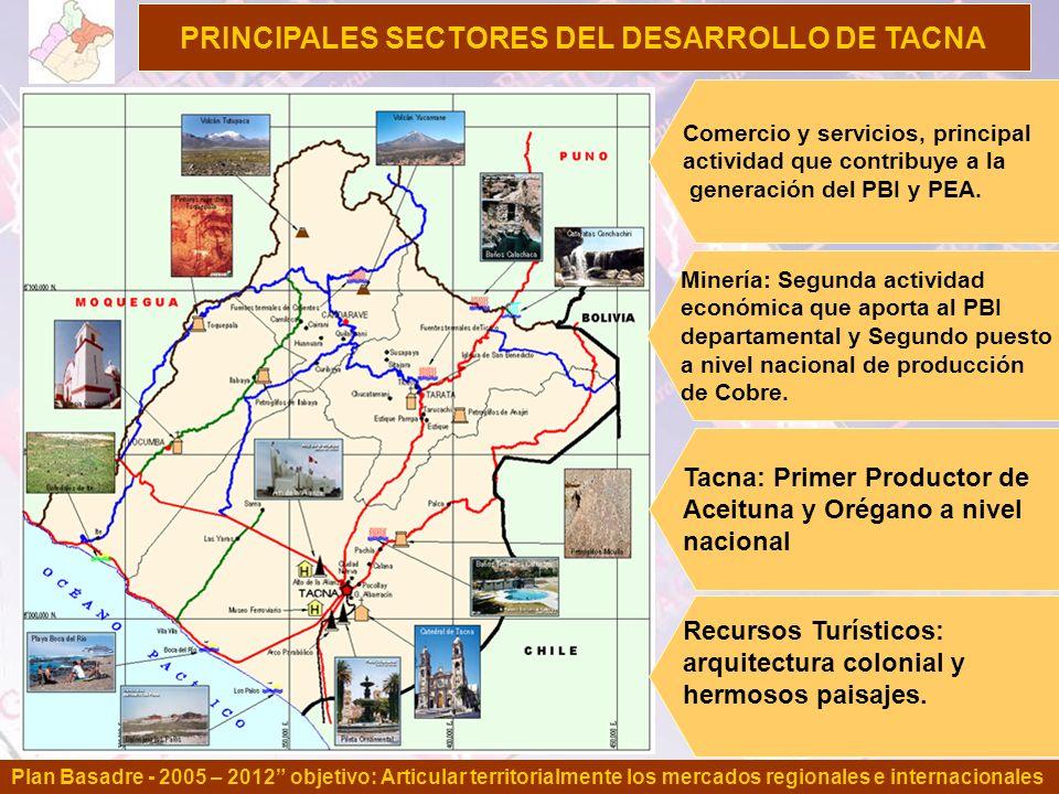 PRINCIPALES SECTORES DEL DESARROLLO DE TACNA