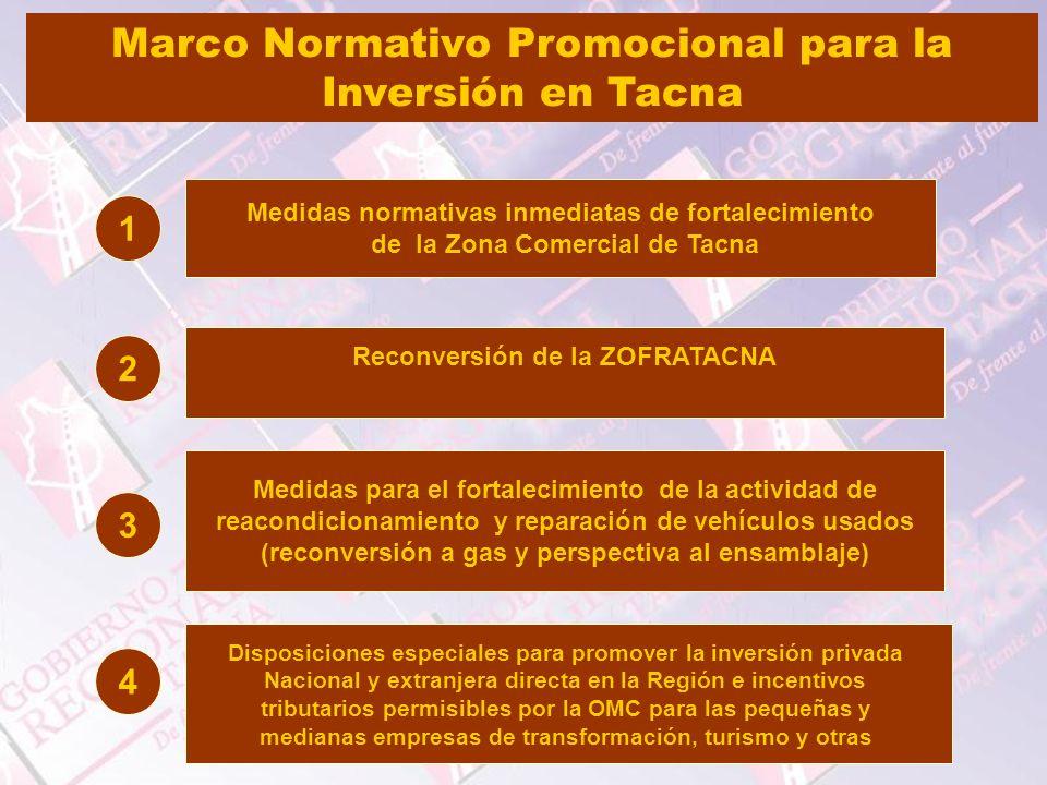 Marco Normativo Promocional para la Inversión en Tacna