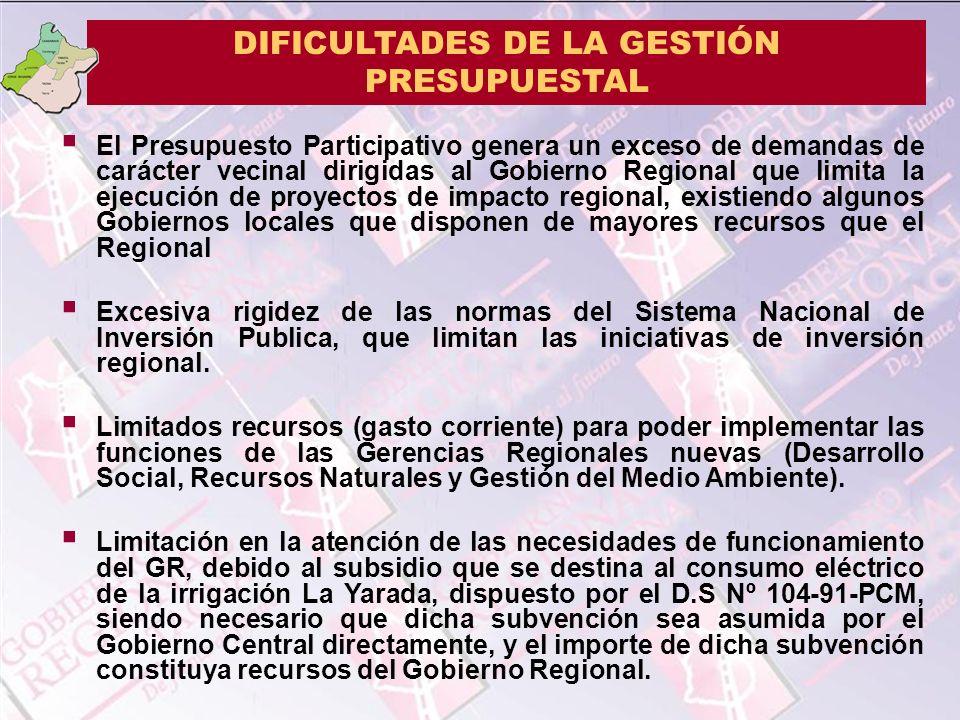 DIFICULTADES DE LA GESTIÓN PRESUPUESTAL