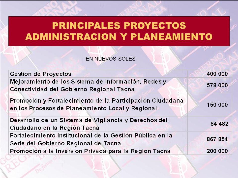 PRINCIPALES PROYECTOS ADMINISTRACION Y PLANEAMIENTO