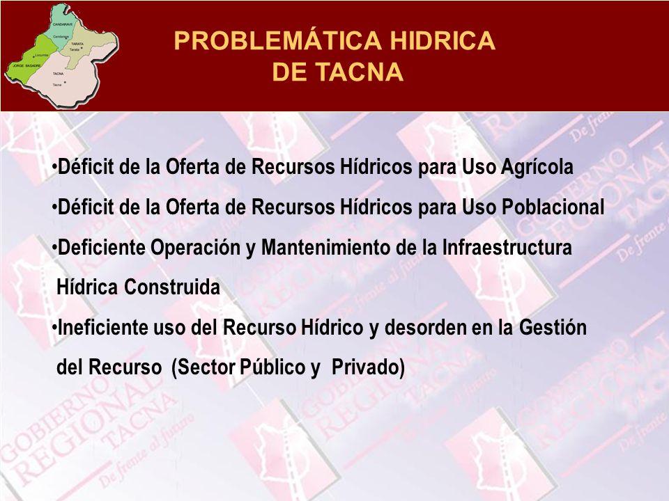 PROBLEMÁTICA HIDRICA DE TACNA