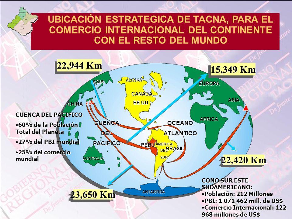 UBICACIÓN ESTRATEGICA DE TACNA, PARA EL COMERCIO INTERNACIONAL DEL CONTINENTE CON EL RESTO DEL MUNDO