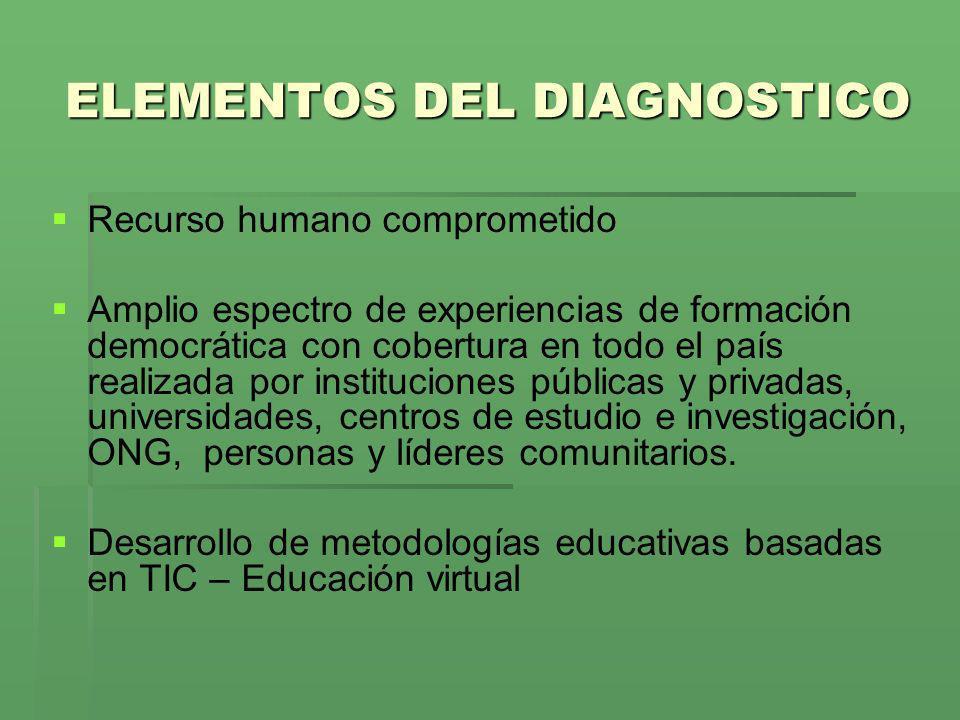 ELEMENTOS DEL DIAGNOSTICO