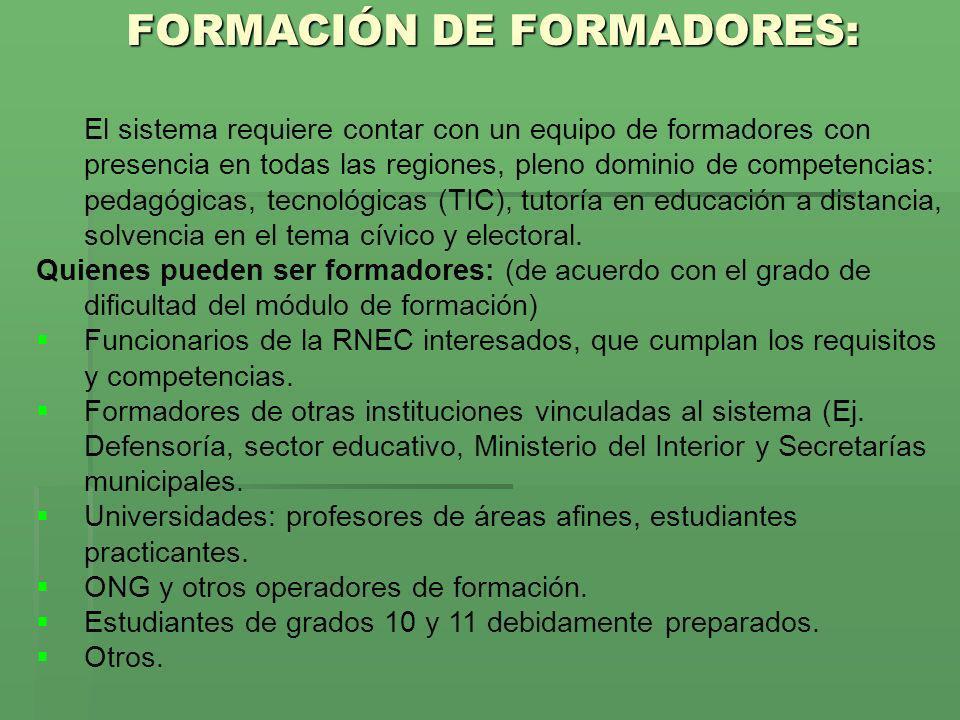 FORMACIÓN DE FORMADORES: