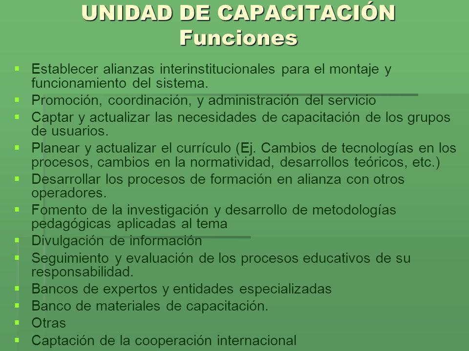 UNIDAD DE CAPACITACIÓN Funciones