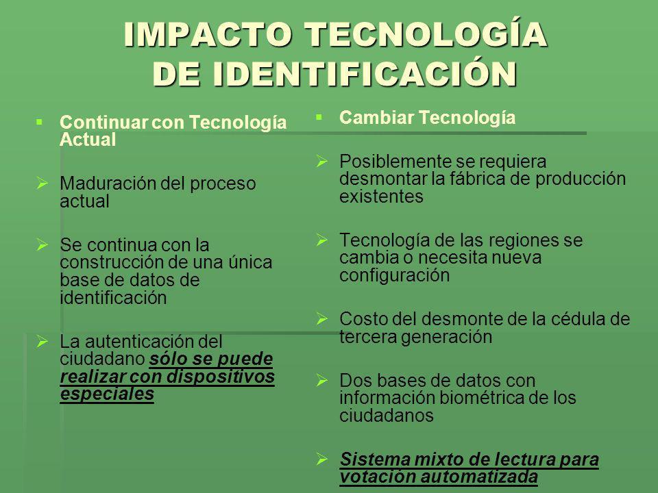 IMPACTO TECNOLOGÍA DE IDENTIFICACIÓN
