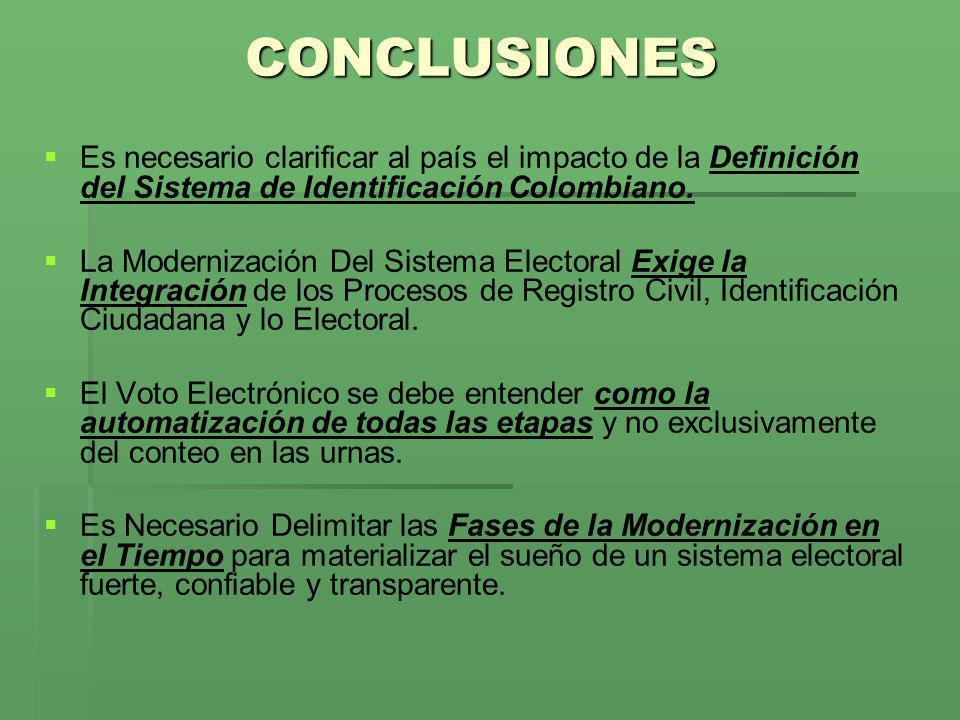 CONCLUSIONES Es necesario clarificar al país el impacto de la Definición del Sistema de Identificación Colombiano.