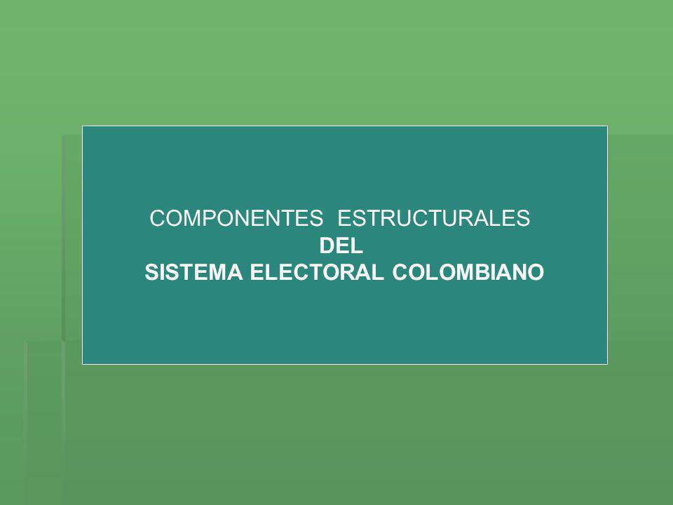 SISTEMA ELECTORAL COLOMBIANO