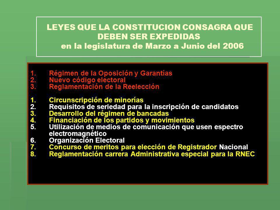 LEYES QUE LA CONSTITUCION CONSAGRA QUE DEBEN SER EXPEDIDAS en la legislatura de Marzo a Junio del 2006