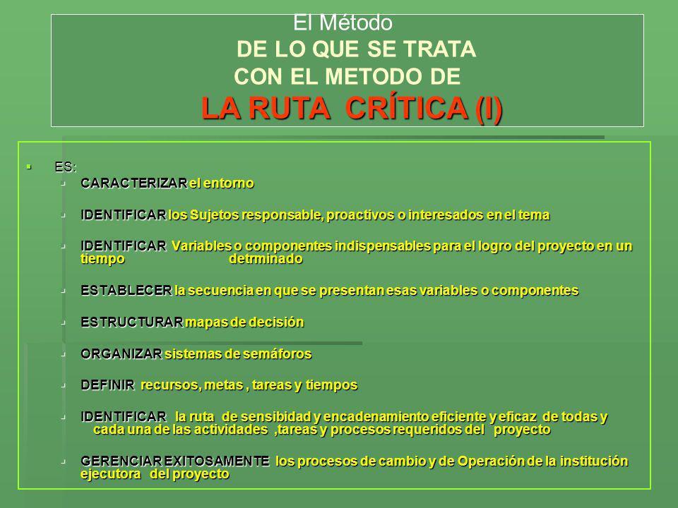 LA RUTA CRÍTICA (I) El Método DE LO QUE SE TRATA CON EL METODO DE ES: