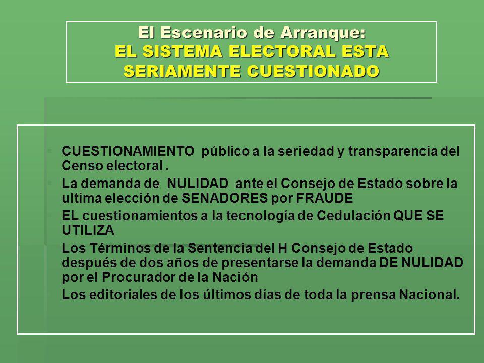El Escenario de Arranque: EL SISTEMA ELECTORAL ESTA SERIAMENTE CUESTIONADO