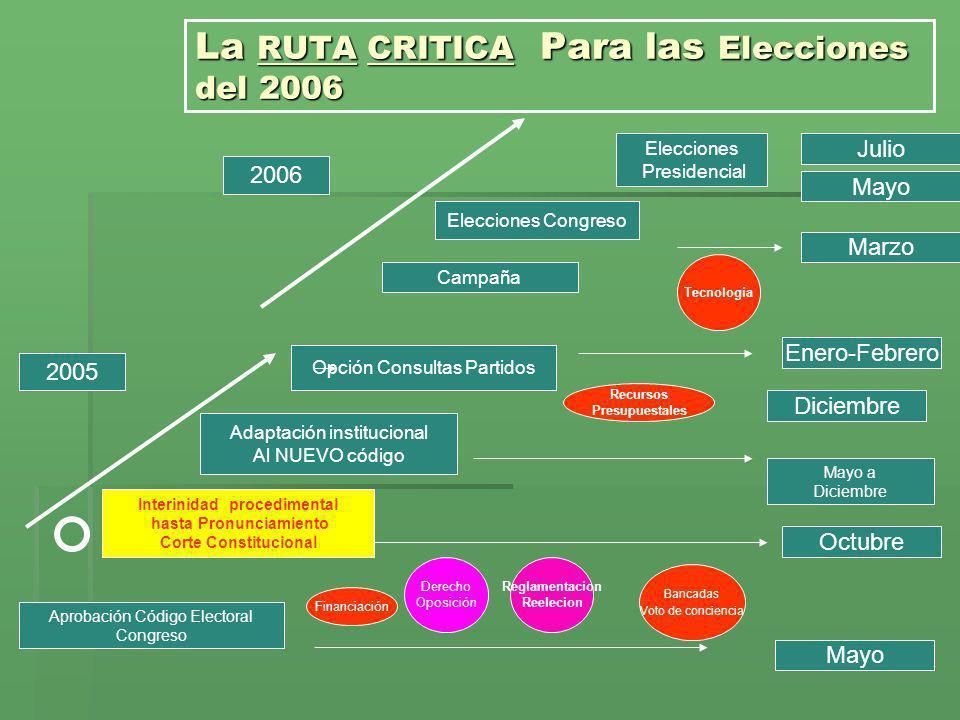 La RUTA CRITICA Para las Elecciones del 2006