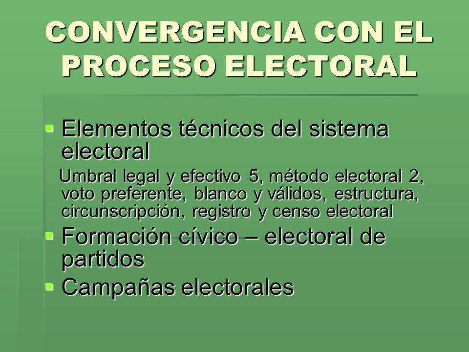 CONVERGENCIA CON EL PROCESO ELECTORAL