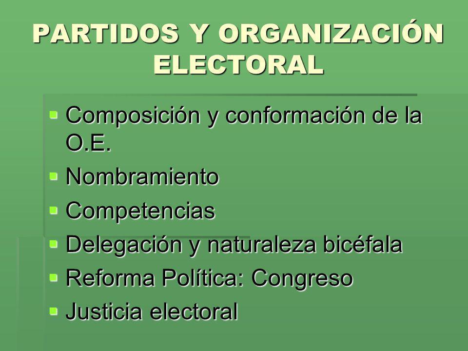 PARTIDOS Y ORGANIZACIÓN ELECTORAL