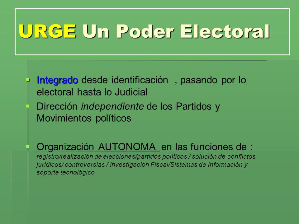 URGE Un Poder Electoral