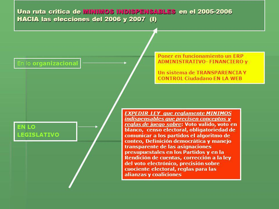 Una ruta critica de MINIMOS INDISPENSABLES en el 2005-2006 HACIA las elecciones del 2006 y 2007 (I)