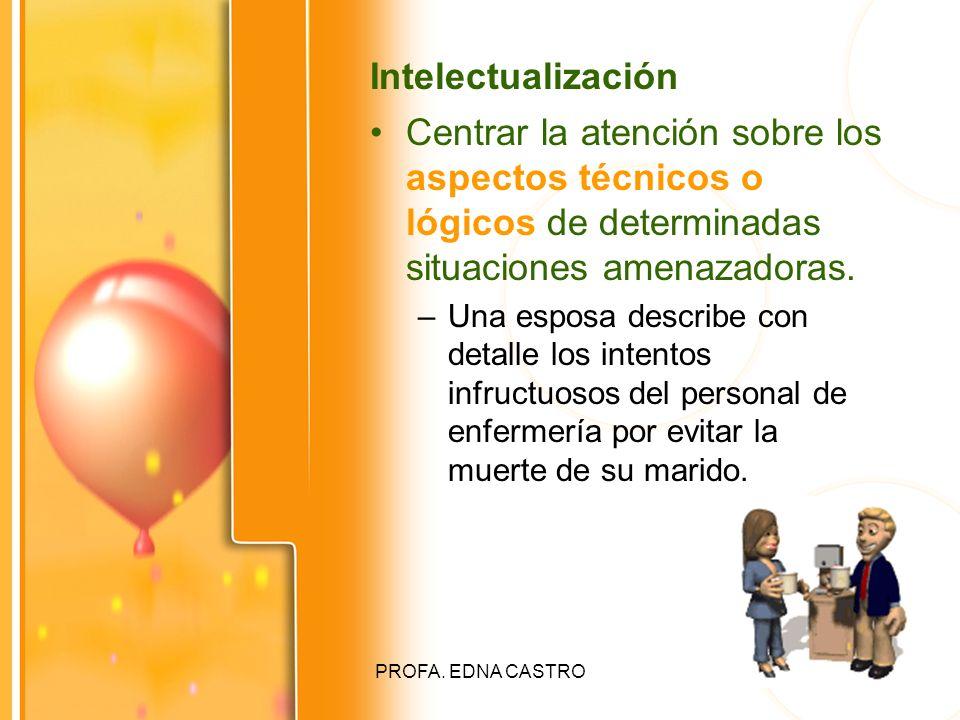Intelectualización Centrar la atención sobre los aspectos técnicos o lógicos de determinadas situaciones amenazadoras.