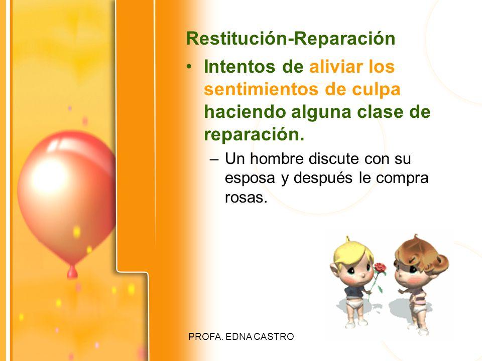 Restitución-Reparación