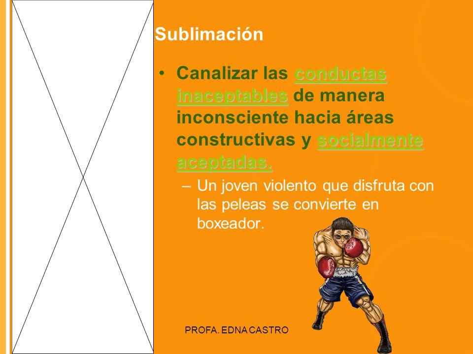 Sublimación Canalizar las conductas inaceptables de manera inconsciente hacia áreas constructivas y socialmente aceptadas.
