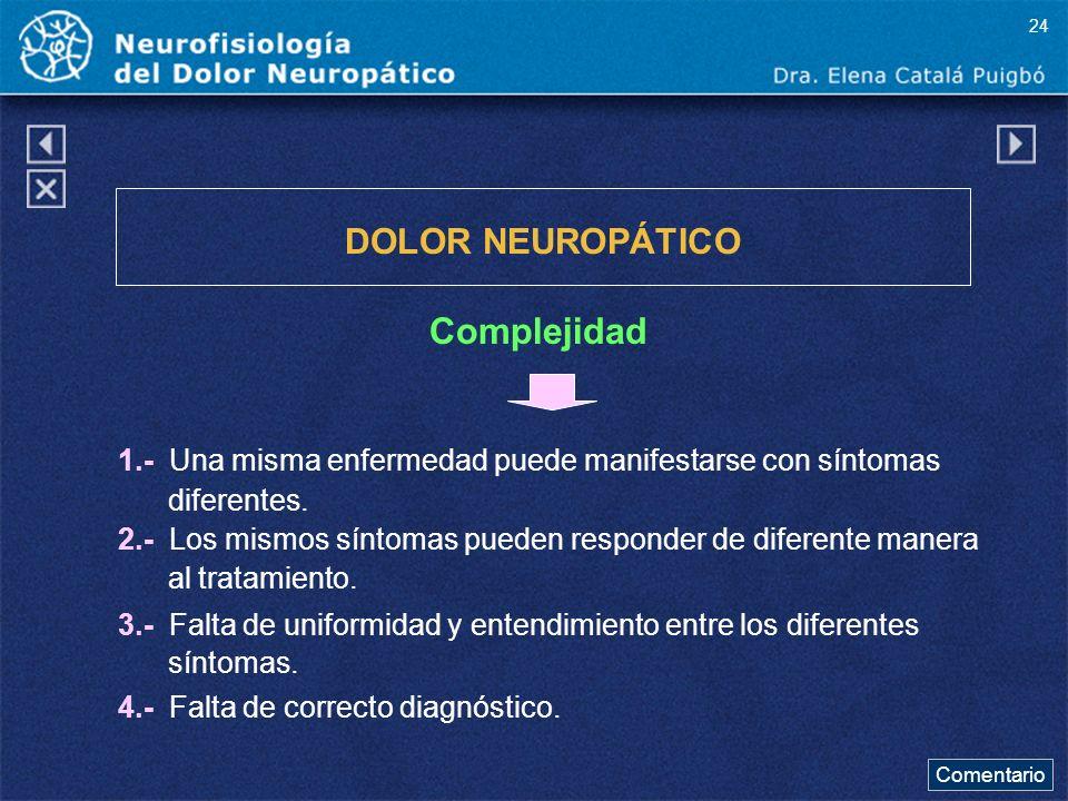 Complejidad DOLOR NEUROPÁTICO