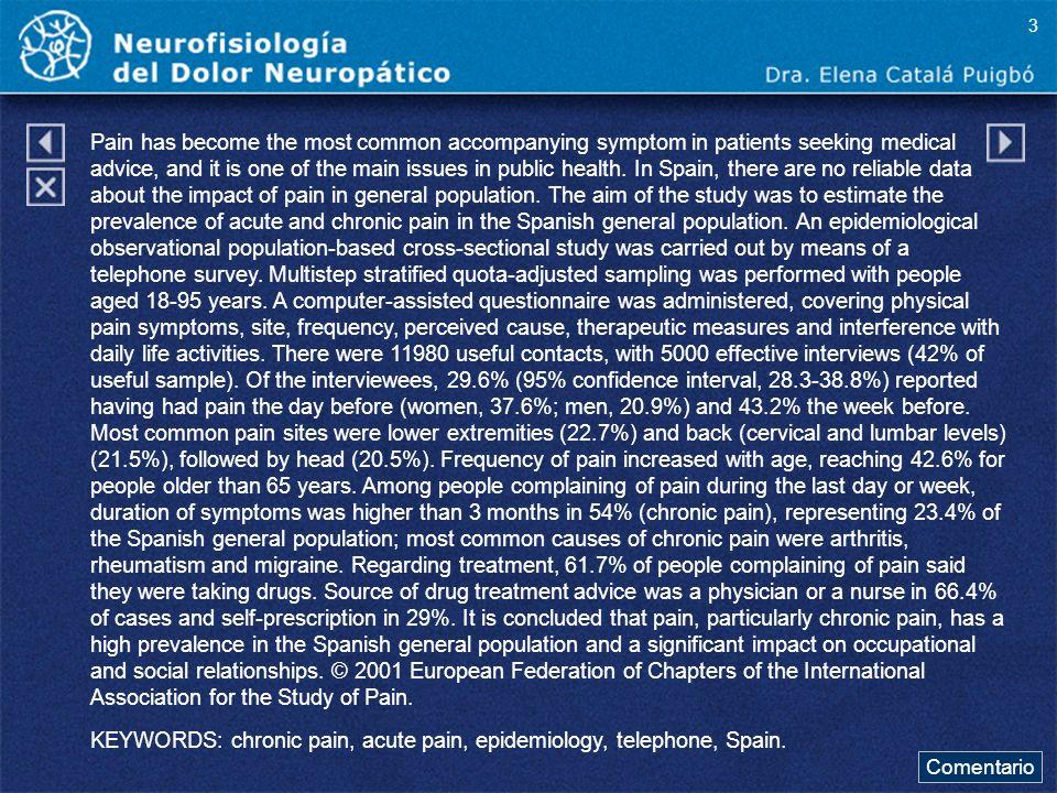 KEYWORDS: chronic pain, acute pain, epidemiology, telephone, Spain.
