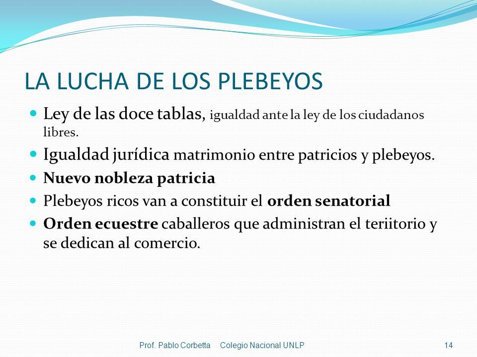 LA LUCHA DE LOS PLEBEYOS