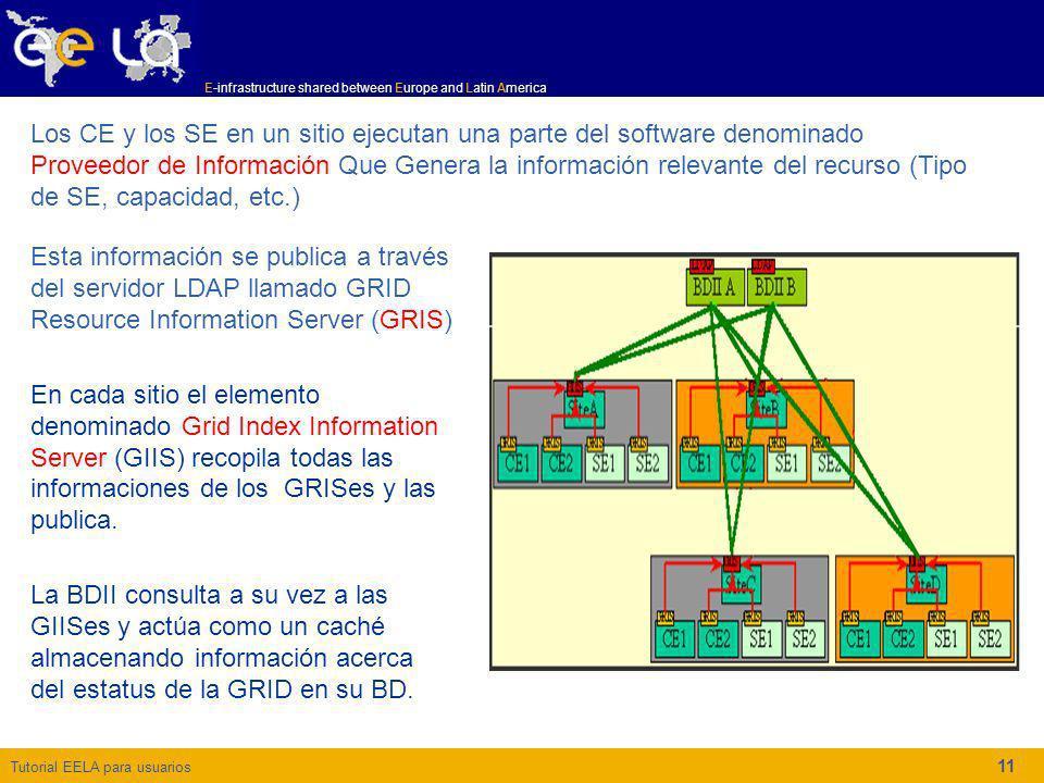 Los CE y los SE en un sitio ejecutan una parte del software denominado Proveedor de Información Que Genera la información relevante del recurso (Tipo de SE, capacidad, etc.)
