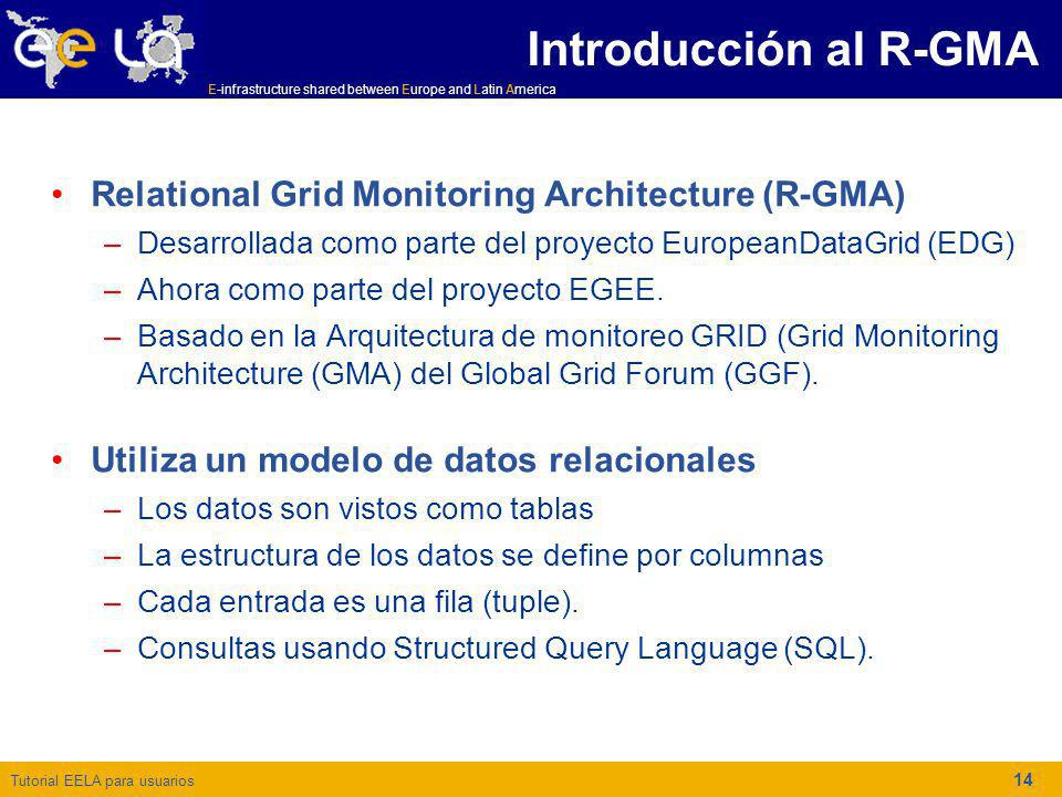Introducción al R-GMA Relational Grid Monitoring Architecture (R-GMA)