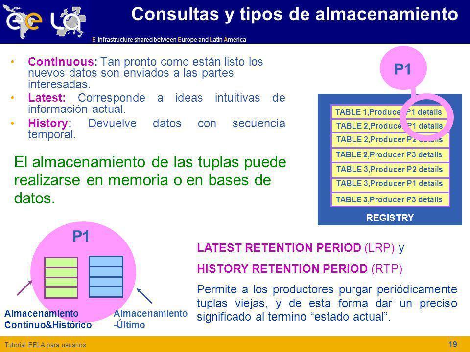 Consultas y tipos de almacenamiento
