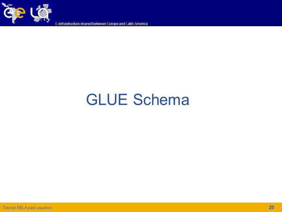 GLUE Schema