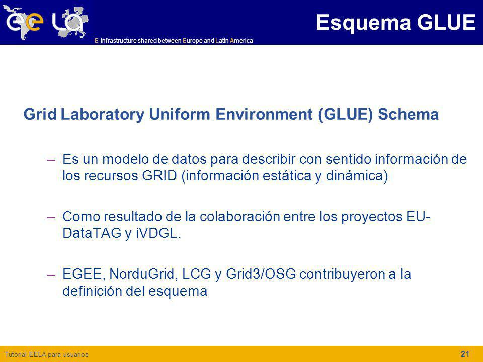 Esquema GLUE Grid Laboratory Uniform Environment (GLUE) Schema