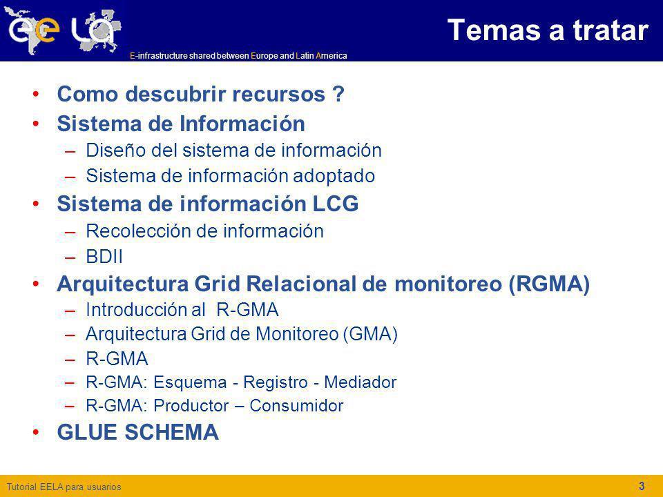 Temas a tratar Como descubrir recursos Sistema de Información